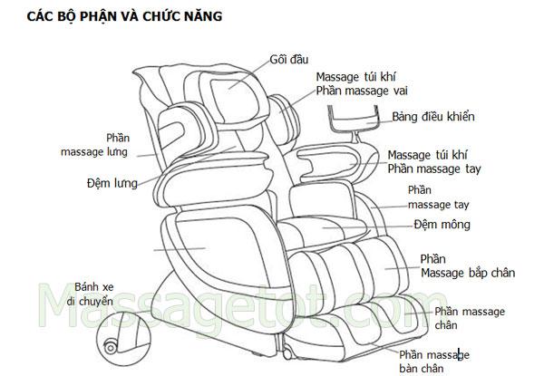 Ghế mát xa Max-608 đa năng