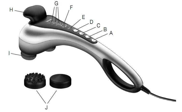 Cấu tạo máy massage cầm tay 2 đầu hồng ngoại Beurer MG100