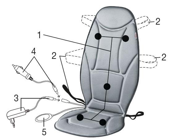 Cấu tạo đệm massage Beurer MG155